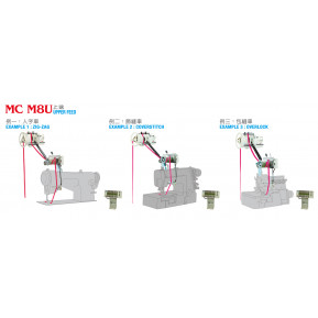 Електронний дозуючий пристрій Racing MC M8U